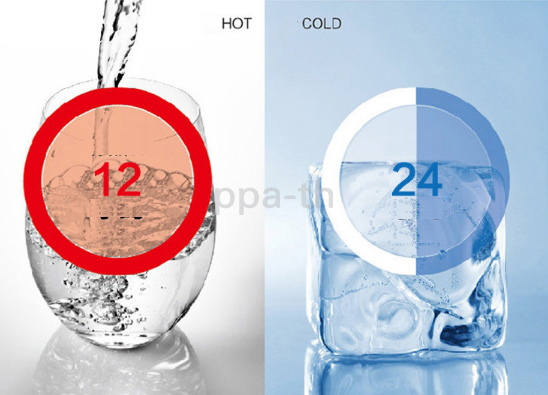 กระบอกน้ำสแตนเลส 304#กระบอกน้ำเก็บความร้อน#กระบอกน้ำเก็บความเย็น